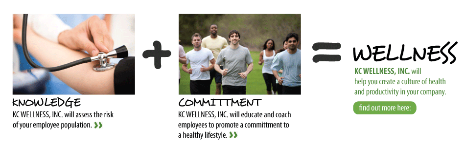 Knowledge + committment = wellness
